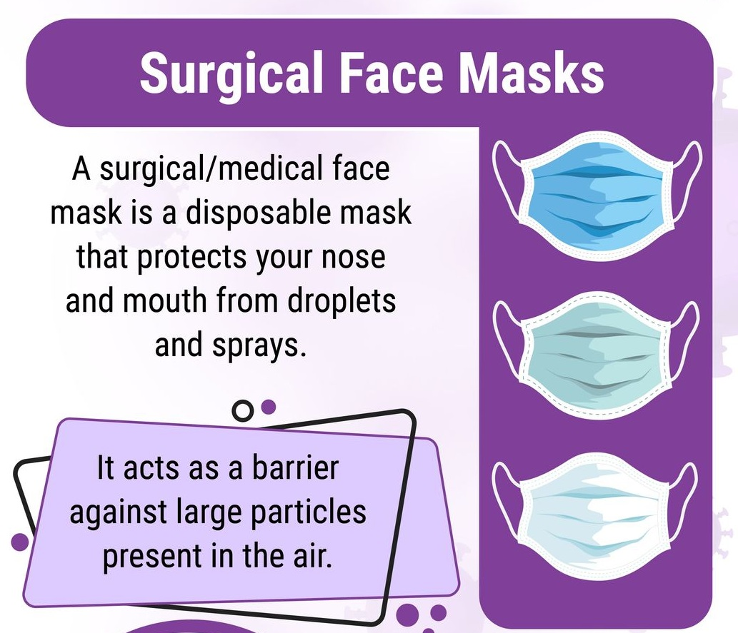 Face Masks: How They Can Protect You During COVID