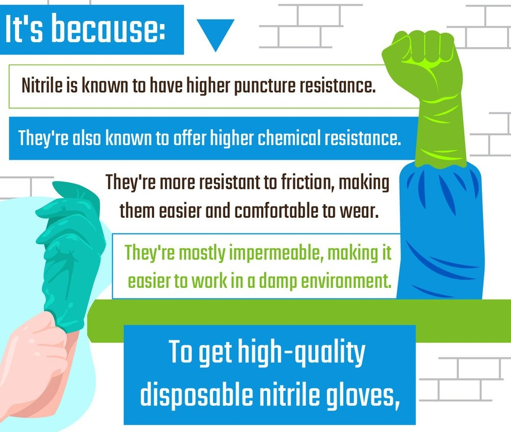 Why Use Disposable Nitrile Gloves