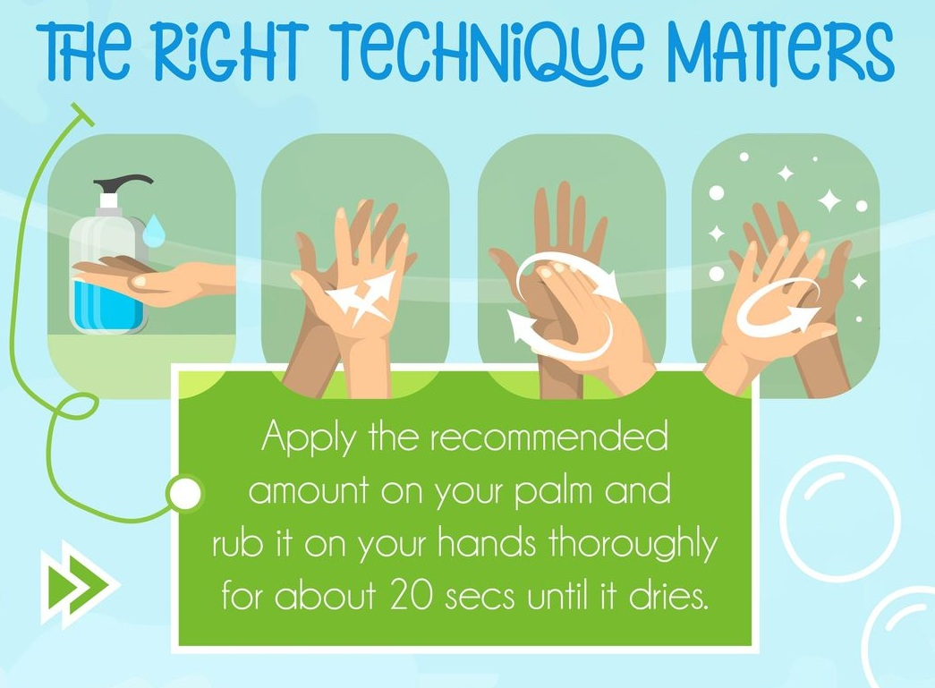 Hand Sanitizer: What You Need To Know